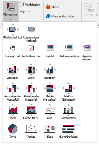 PowerPoint Diagramme * Think-Cell * einfache Anleitung