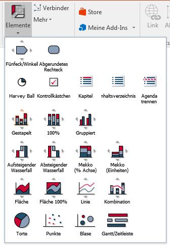 Zeigt die Elemente aus PowerPoint