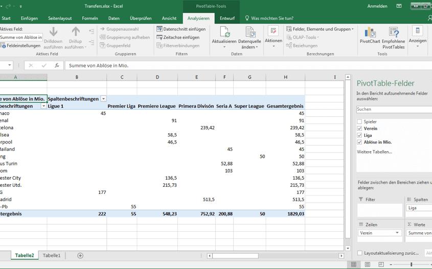 Zeigt eine Excel-Tabelle