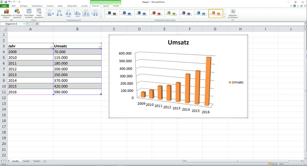 Excel Diagramm erstellen: Tipps & Tricks | AS Computertraining