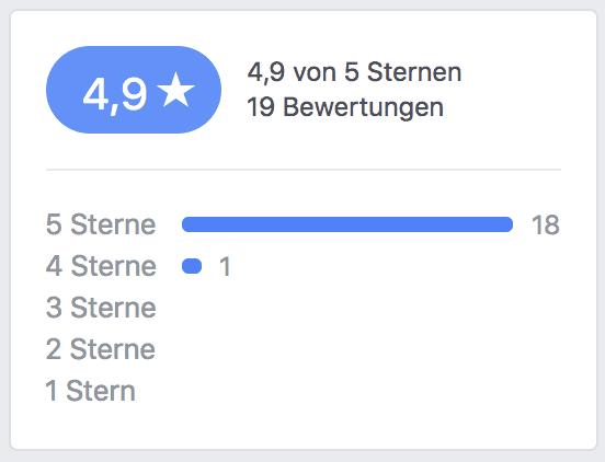Bewertungssystem Facebook AS Computertraining