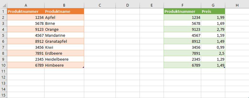 Excel SVERWEIS Tabelle Bereichverweis wahr