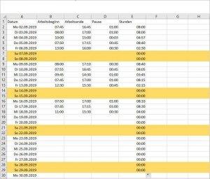 Eine Arbeitszeittabelle Erstellen So Funktioniert Die Arbeitszeiterfassung Mit Excel