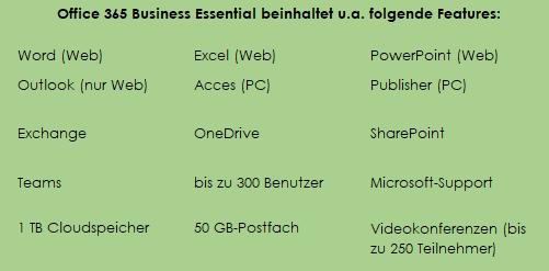 Beinhaltete Features Office 365 Business Essential