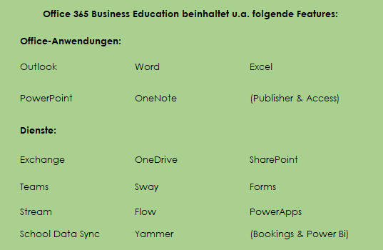 Beinhaltete Features Office 365 Business Education